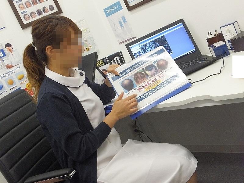 無料カウンセリング:男性型脱毛症についての説明:AGAスキンクリニック新宿